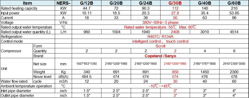 Thông số kỹ thuật của máy bơm nhiệt heat pump