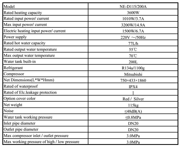 thông số kỹ thuật của máy nước nóng bơm nhiệt HeatPump