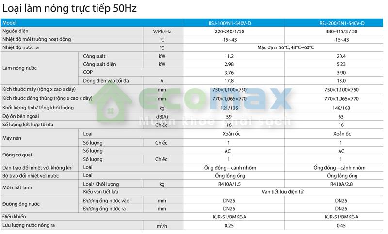 thông số kỹ thuật máy nước nóng Heatpump công nghiệp