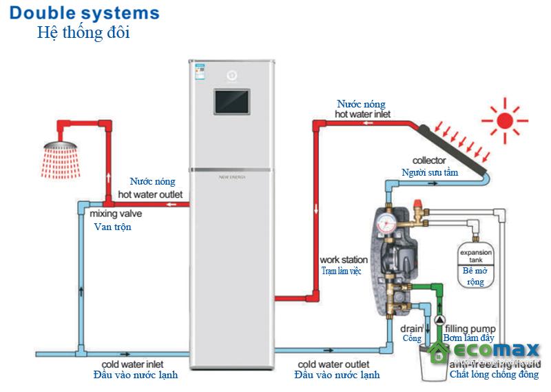 Sơ đồ lắp đặt máy bơm nhiệt heat pump
