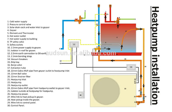 Mô hình lắp đặt máy bơm nhiệt heat pump