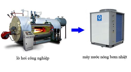 tai-sao-can-thay-the-lo-hoi-bang-may-bom-nhiet-heat-pump